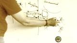 4 часть. Ум, Речь,Тело и колесо сансары. 5 элементов