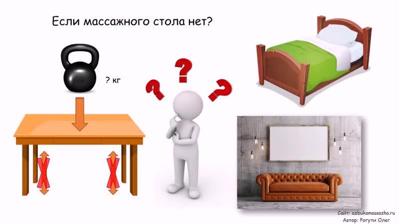 Гигиенические основы массажа Массажный кабинет стол и др часть 1