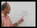 034. Brain Stem (Basic Concepts) part 3