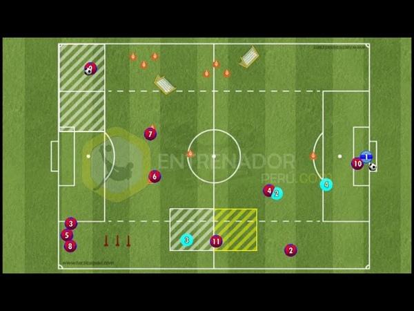 CIRCUITOS FISICO TECNICOS CON COBERTURAS Y PERMUTAS - Football Tactics