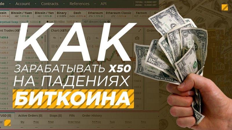 Как торговать с плечом в плюс? | Как пользоваться индикатором RSI? | Обучение торговле на BitMEX » Freewka.com - Смотреть онлайн в хорощем качестве