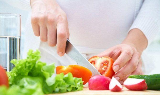Проглатывание - это процесс, посредством которого пища попадает в пищеварительный канал.