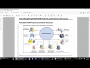 HCM Products and Business Processes in Peoplesoft Training Video Multisoft Systems
