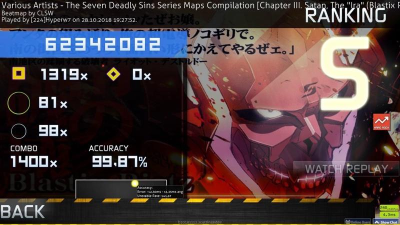 Osu!catch | [224]Hyperw7 | Seven Deadly Sins Compilation [Blastix Riotz] HR 99.87% FC 1 LOVED