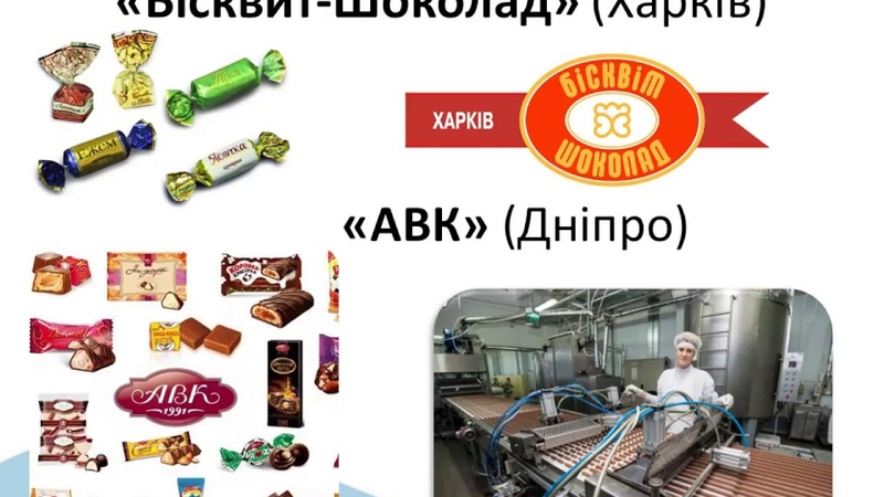 36 Виробництво харчових продуктів
