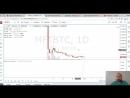ITuber / Пробиваем Уровни. Обзор Bitcoin BTC, Ethereum ETH, Mainframe MFT, Cardano ADA, I
