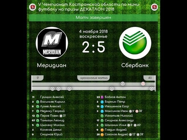 Мередиан - Сбербанк 2:5 V Чемпионат Костромской области по мини-футболу(04.11.18)