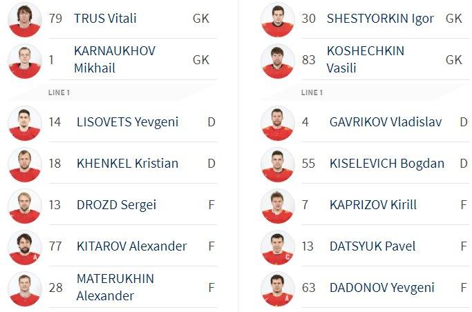 Вратарь сборной Беларуси Трус прокомментировал шутки о собственной фамилии
