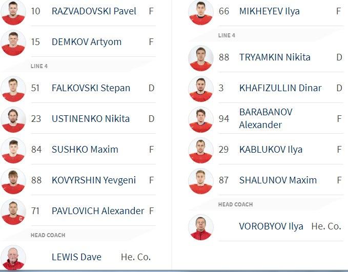Белорусский голкипер Трус дебютирует наЧМ вматче сроссийскими хоккеистами