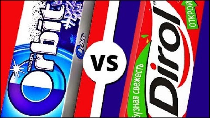 Telblog.net ORBIT vs DIROL