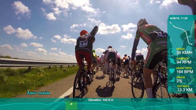 Днепр Сотка | Дніпро Сотня | Перша Сотня | Dnipro 100 Cycling Race with Telemetry | Телеметрия