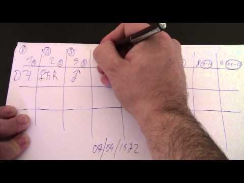 Ведическая астрология Кармическая матрица накшатр