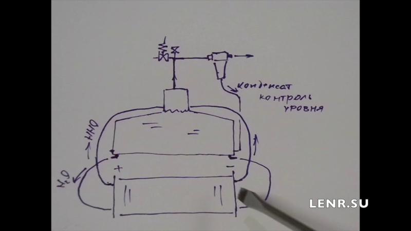 Как сконструировать идеальный электролизер