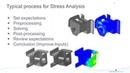 Autodesk Inventor with Nastran In-CAD