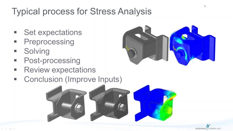 Autodesk Inventor with Nastran In-CAD