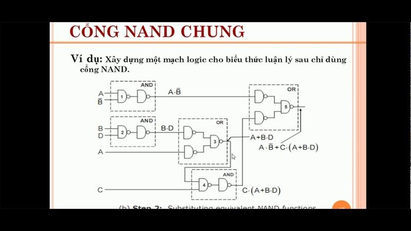 Cách xây dựng mạch logic cổng NAND và NOR chung