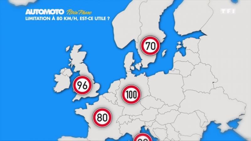 Limitation à 80 km/h en FRANCE: mais pour le gaspillage d'argent publique là visiblement c'est No-limite !