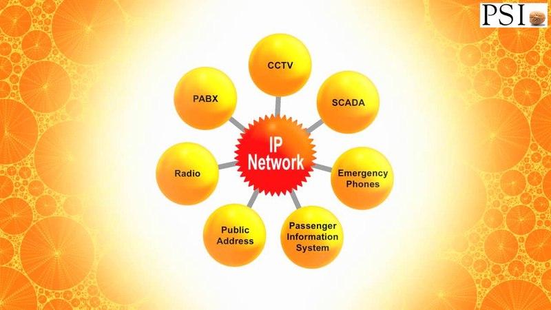 PSI inCONTROL Corporate Video