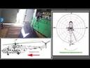 Вертолет для чайников 4 Простейшая теория вертолета Принцип полета вертолета одновинтовой схемы