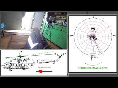 Вертолет для чайников4. Простейшая теория вертолета. Принцип полета вертолета одновинтовой схемы.