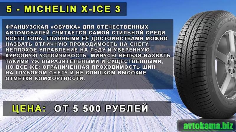Топ 5 Лучших зимних шин на зиму 2018-2019 модельного года (Нешипованные шины)-Характеристики,Цеа