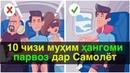 10 чизи муҳим дар Ҳавопаймо ҳангоми парвоз Бояд бидонед