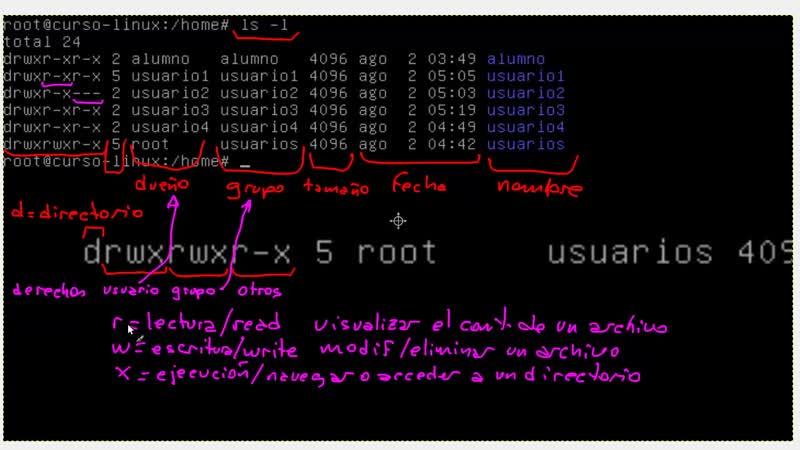 A Linux sin ventanas Lección 26