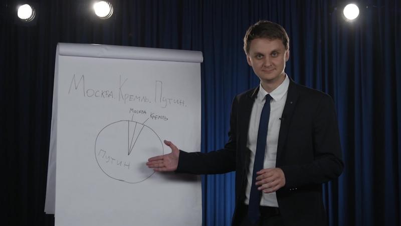 Про шоу Москва. Кремль. Путин