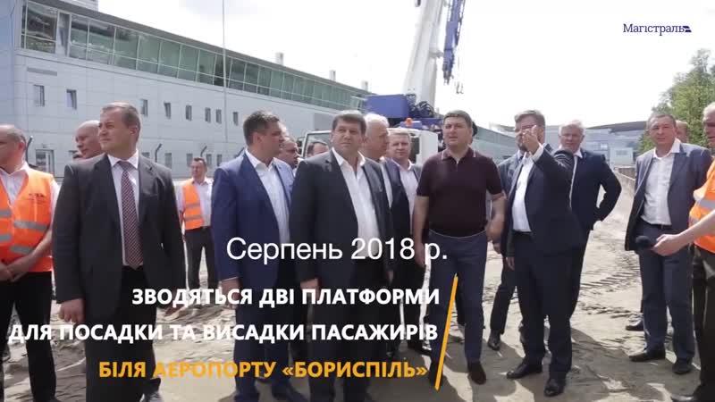 У лютому є ще один знаковий день для Укрзалізниця - Ukrzaliznytsia.Рівно рік тому Volodymyr Groysman та Уряд підтримали будівниц