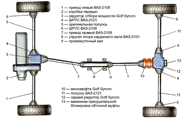 Неизвестные версии известных автомобилей: ВАЗ-21099 с полным приводом