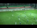 Ismailov Khalid (Assists, Passes, Tackling, Interceptions, Dribbling)