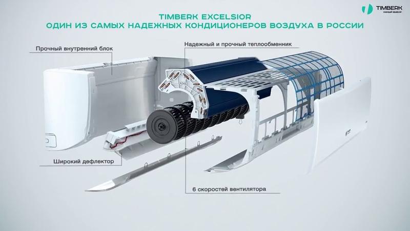 Обзор кондиционеров Timberk серии Excelsior