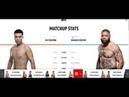Прогноз и аналитика от MMABets UFC FN 141 Яозон-Коултер, Жанг-Агилар. Выпуск №126. Часть 2/5