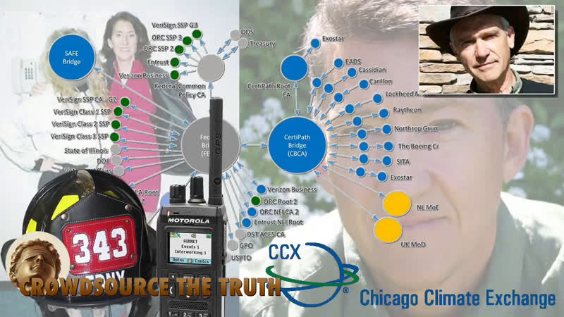 Are SERCO Carbon Credits Being Used to Transact AI Murder for Hire? Discovery CSI with David Hawkins