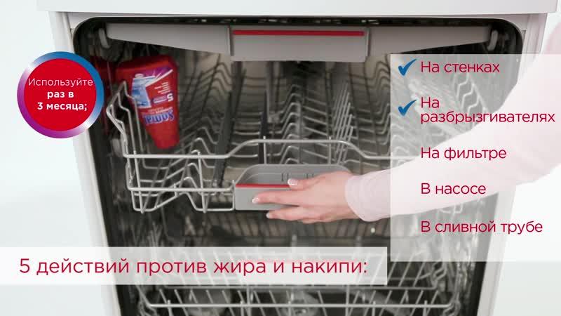 Как использовать Somat Intensive Machine Cleaner