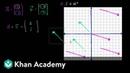 Adding vectors Vectors and spaces Linear Algebra Khan Academy