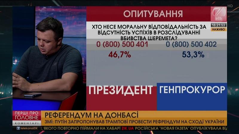 🇺🇦 Вбивство Шеремета - чи є результативним розслідування? Заява Путіна про референдум в ОРДЛО <Деревянко>