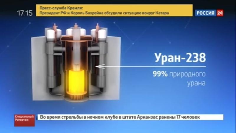 Горизонты атома Реактор будущего Специальный репортаж Антона Борисова 360p