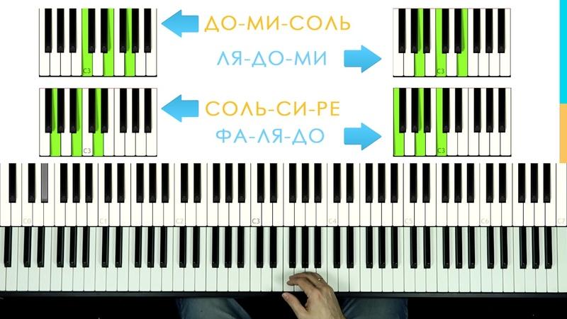 🎹 Фортепиано ДЛЯ ВСЕХ. Урок 7 - АККОРДЫ, АККОМПАНЕМЕНТ, ИСПОЛЬЗОВАНИЕ ПЕДАЛИ