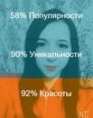 Галя Сокіл фото #1