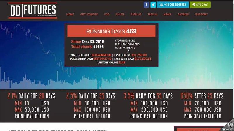 Обзор проекта Ddfutures com смотреть онлайн без регистрации