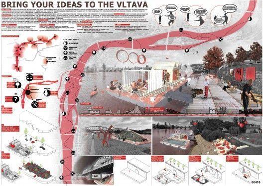 Архитектурные концепции, архитектурные проекты.