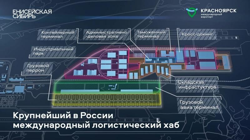 Международный транспортно логистический и производственный центр