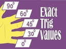Exact Trig Values - Hand Trick Trigonometry Maths FuseSchool