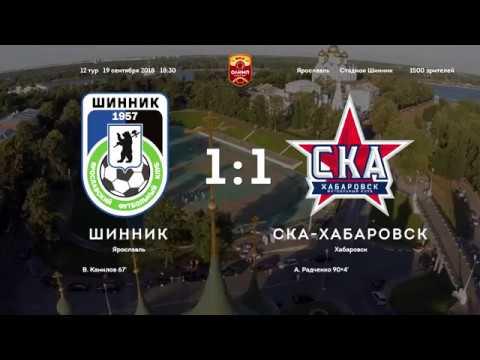Шинник - СКА-Хабаровск 1:1 Обзор матча Чемпионата ФНЛ 2018/2019. 12-й тур.