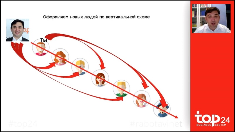 Ирек Хафизов мужская презентация бизнеса с Орифлэйм