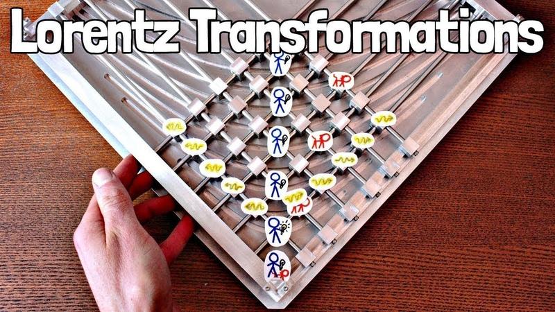 Преобразования Лоренца | Специальная относительность №3