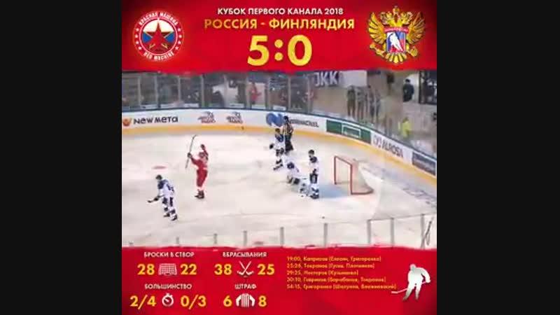 Лучшие моменты хоккейного матча Россия - Финляндия