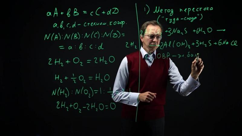 25 2 1 2 1 Уравнение химической реакции Школьная химия простая и интересная