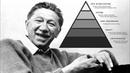 Абрахам Маслоу Пирамида Маслоу Пирамида потребностей